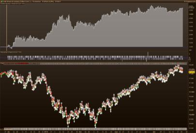 BreakOut - SAR - Index - 15m - (DJIA-DAX-PXI)