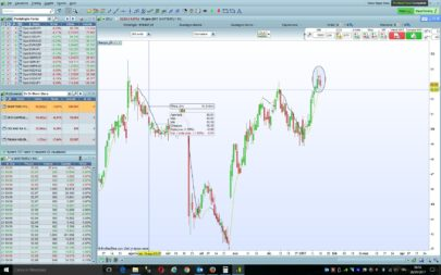 A simple Evening Star and Morning Star candlestick patterns Screener