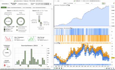 True Range Breakout EUR/USD