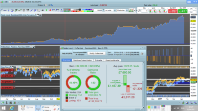 Ftse mib morning inversion strategy 30 min TF