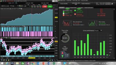 CAC 40 strategy with reversal-signal-threelinebreak indicator