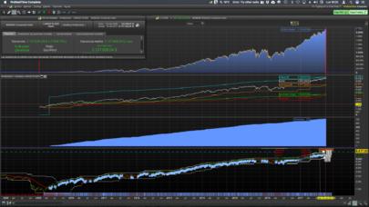 Maximus (orders accumulation on NASDAQ100)