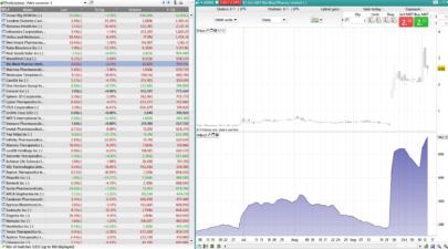CSI screener (Commodity Selection Index)