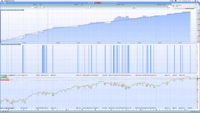 Gap trading Catcher V2