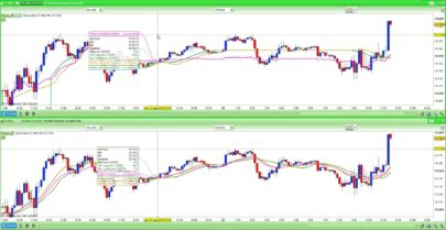 Time Range Moving Averages (Simple-Exponential-Weighted): TRSMA – TREMA – TRWMA