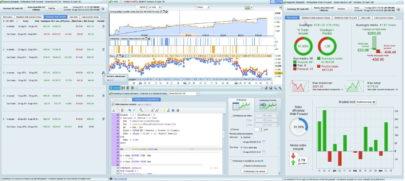 Kama & Sma Trading System DAX mtf