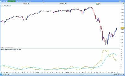 Realized Volatility