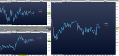 Volatility & Amplitude