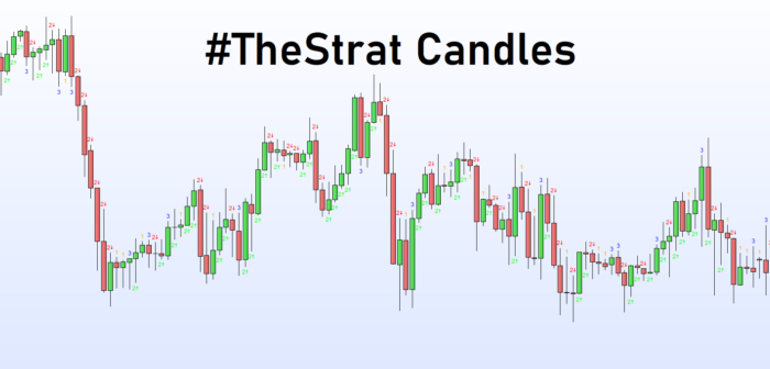 #TheStrat Candles