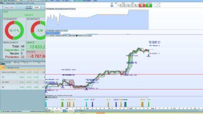3 lines break reversal strategy on trending stocks